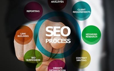 Curso SEO (Search Engine Optimization)